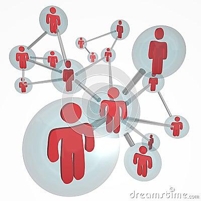 Sozialnetz-Molekül - Anschlüsse