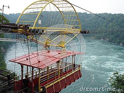Spanish Aerocar over Niagara River Canada