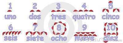 Spanish numbers for children