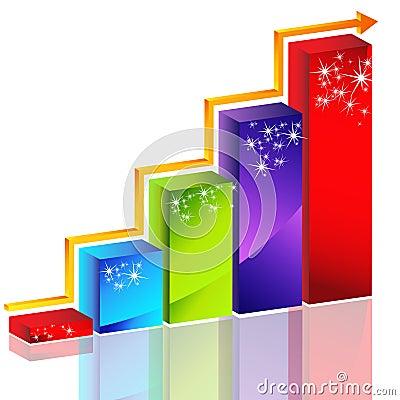 Sparkling Bar Chart