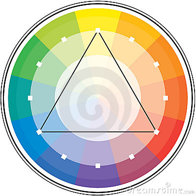 Spectral triangle