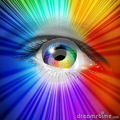 Spectrum Eye