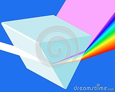 Spectrum prism