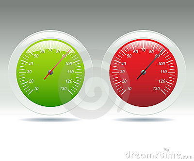 Speed Counters