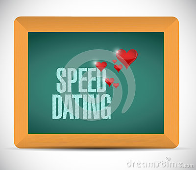 Conceptual speed dating