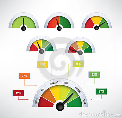 Free Speedometers With Additional Elements Royalty Free Stock Photo - 30080705