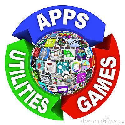 Sphere of Apps in Flowchart Diagram