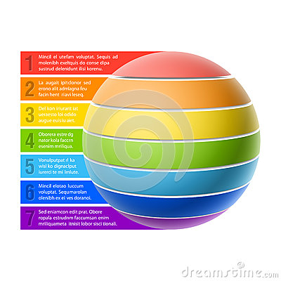 Sphere Chart Stock Photos Image 31678403