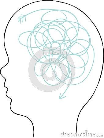 Spiral Head