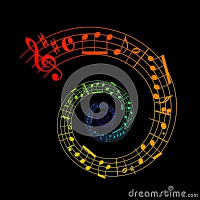 Spiral sheet music