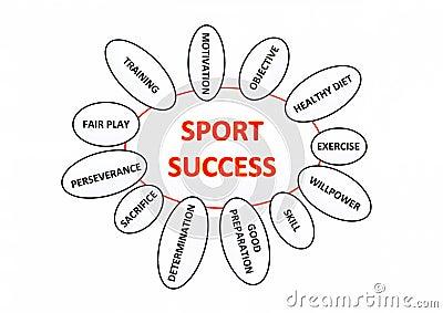 Sport success
