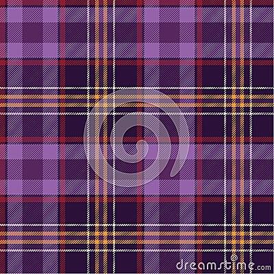 Sprawdzać purpury