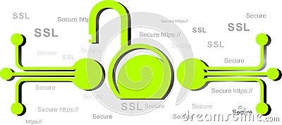 SSL - Security