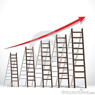 Staircase market graph representation