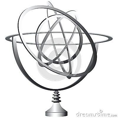Stand orbits