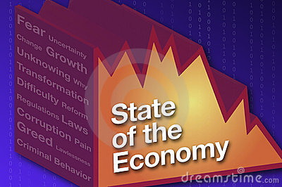 State of the Economy Chart