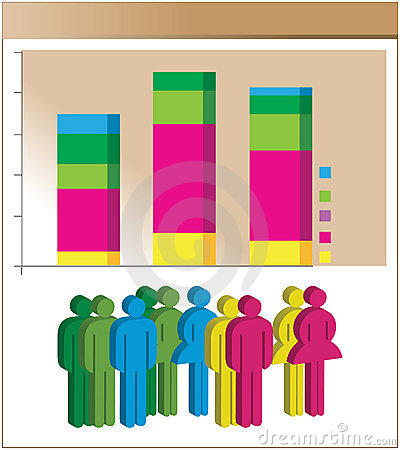 target market graph. of the target market.