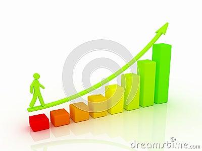 Steigendes Einkommen