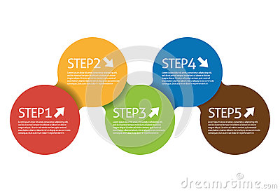 Step Circle Vector Illustration