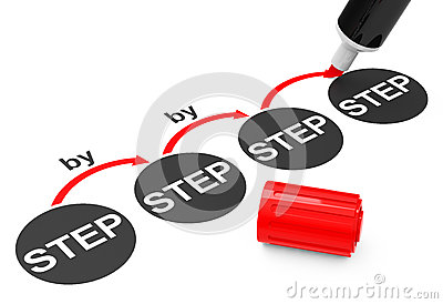 The step by step process Stock Photo