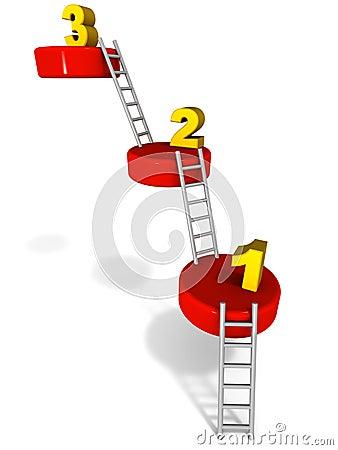 Steps one two three