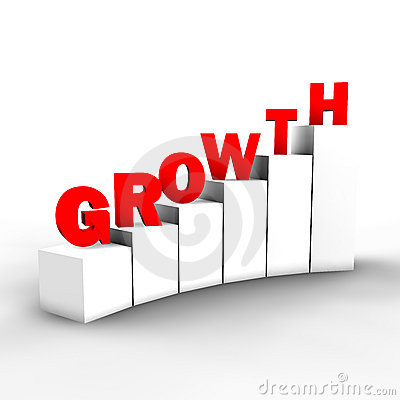 Steps to growth