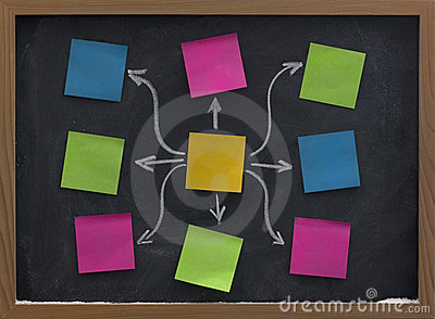 Blank Sticky Notes On Blackboard, Brainstorming Royalty Free Stock ...