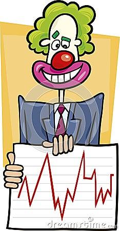 Stock analyst clown