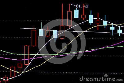 Stock candle line