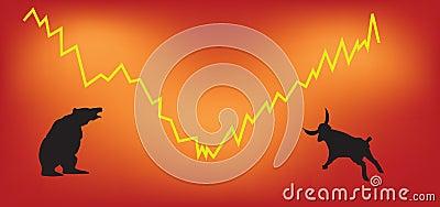 Stock exchange: Bears vs. bulls