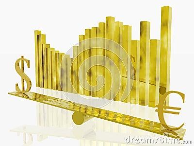 Stock exchange Graph balance.