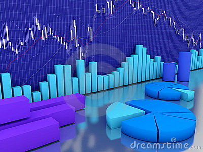 Stock finance and charts