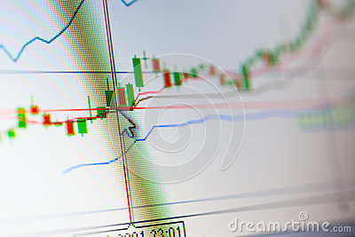 Stock market graphs on the computer monitor