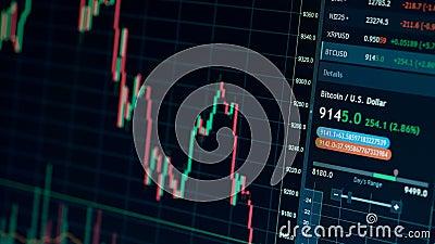 Bitcoin cash chart investing