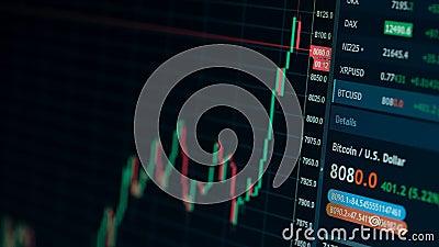 E commerce forex trading