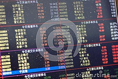 STOCK MARKET screen Editorial Photo