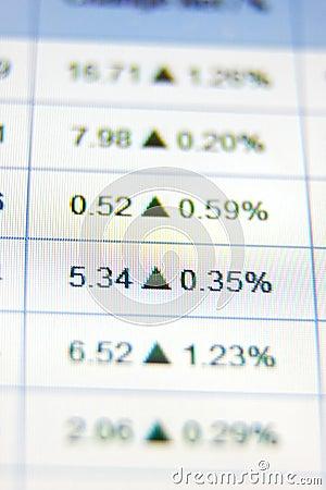 Stock rates