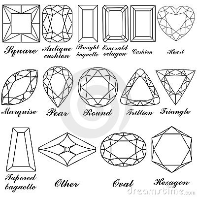 Stone shapes and their names
