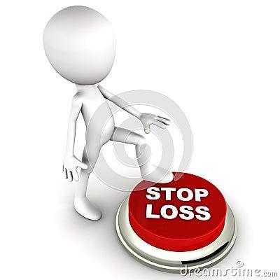 Stop loss option trading