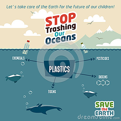 save the oceans essay Oceana has compiled a list of suggestions for green – dare we say blue – lifestyle choices that can help preserve the oceans for future generations 1 join.