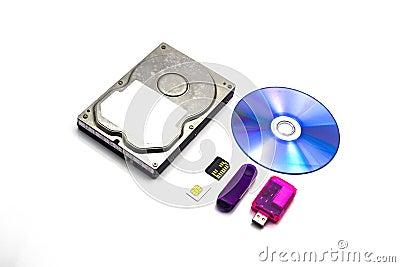 Storage data  on Isolated