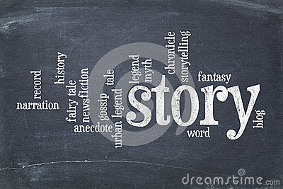 Story word cloud on blackboard