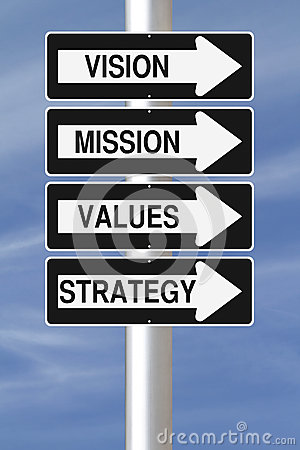 components of strategic planning pdf