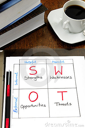 Strategic planning: SWOT analysis on a table