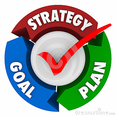 firms achieve missions in three conceptual ways Strategic management insight explains the different kinds of strategic management models  what they have to achieve  firms assess their competitors.