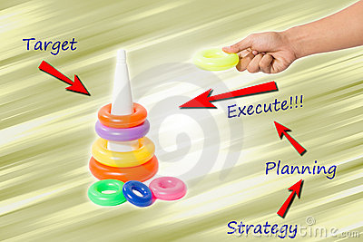 Strategy, planning and execution.