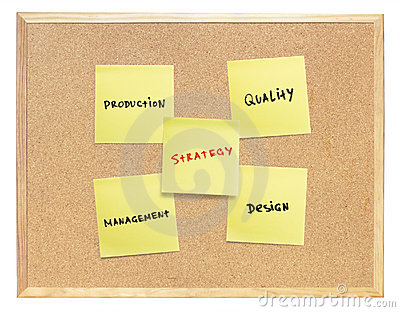 Strategy scheme of developing products.