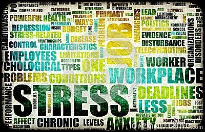 Stres praca