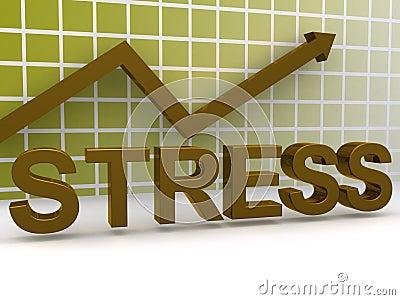 Stress chart illustration