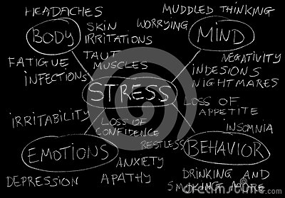 Stress Symptoms Stock Photo Image 44223486